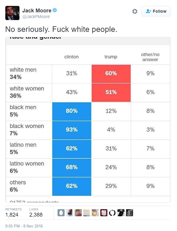 fuck-white-people-4.JPG